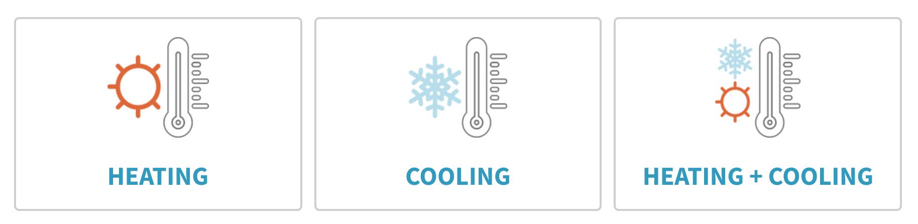 type of HVAC system